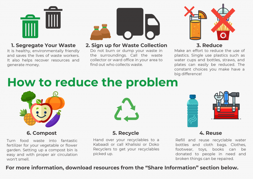NEW How to reduce the problem
